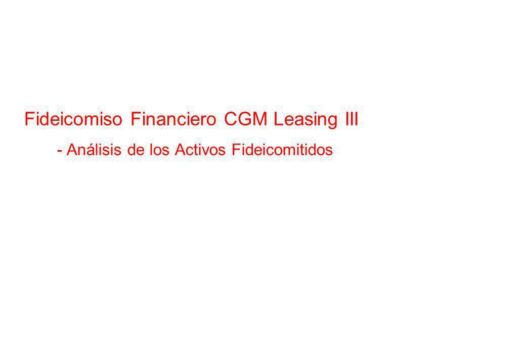 Fideicomiso Financiero CGM Leasing III - Análisis de los Activos Fideicomitidos