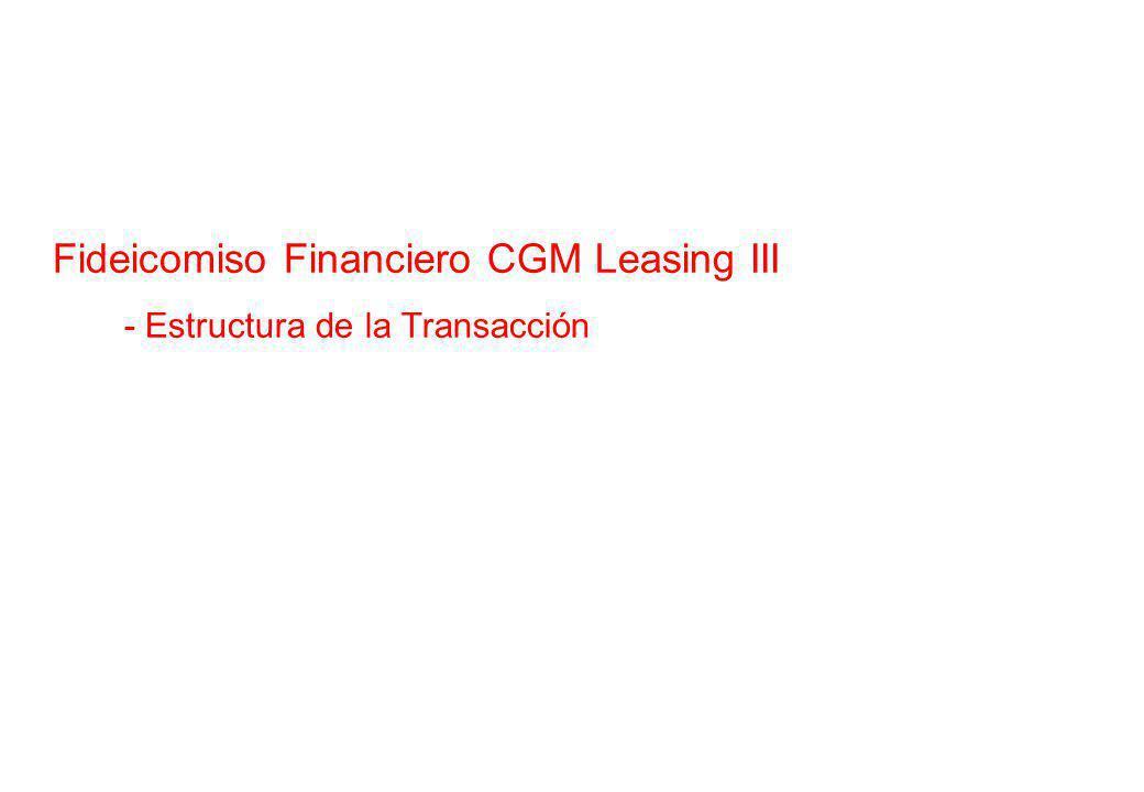 Fideicomiso Financiero CGM Leasing III - Estructura de la Transacción