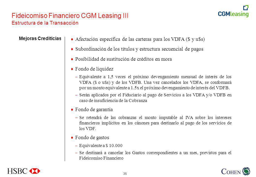 35 Mejoras Crediticias Afectación específica de las carteras para los VDFA ($ y u$s) Subordinación de los títulos y estructura secuencial de pagos Posibilidad de sustitución de créditos en mora Fondo de liquidez – Equivalente a 1,5 veces el próximo devengamiento mensual de interés de los VDFA ($ o u$s) y de los VDFB.