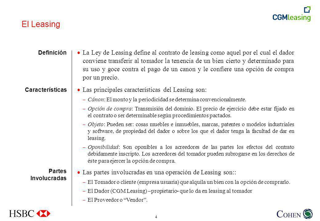 4 Definición Características Partes Involucradas La Ley de Leasing define al contrato de leasing como aquel por el cual el dador conviene transferir al tomador la tenencia de un bien cierto y determinado para su uso y goce contra el pago de un canon y le confiere una opción de compra por un precio.