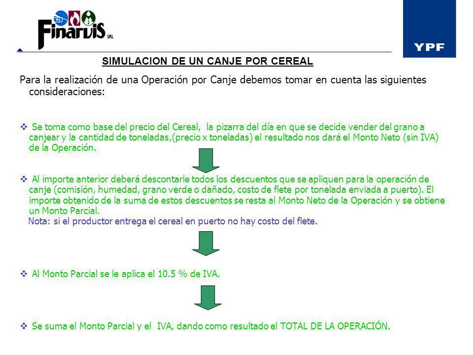 Para la realización de una Operación por Canje debemos tomar en cuenta las siguientes consideraciones: Se toma como base del precio del Cereal, la piz