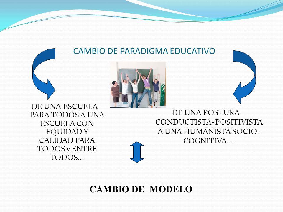 CAMBIO DE PARADIGMA EDUCATIVO DE UNA ESCUELA PARA TODOS A UNA ESCUELA CON EQUIDAD Y CALIDAD PARA TODOS y ENTRE TODOS...