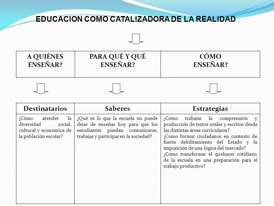 EDUCACION COMO CATALIZADORA DE LA REALIDAD A QUIÉNES ENSEÑAR.