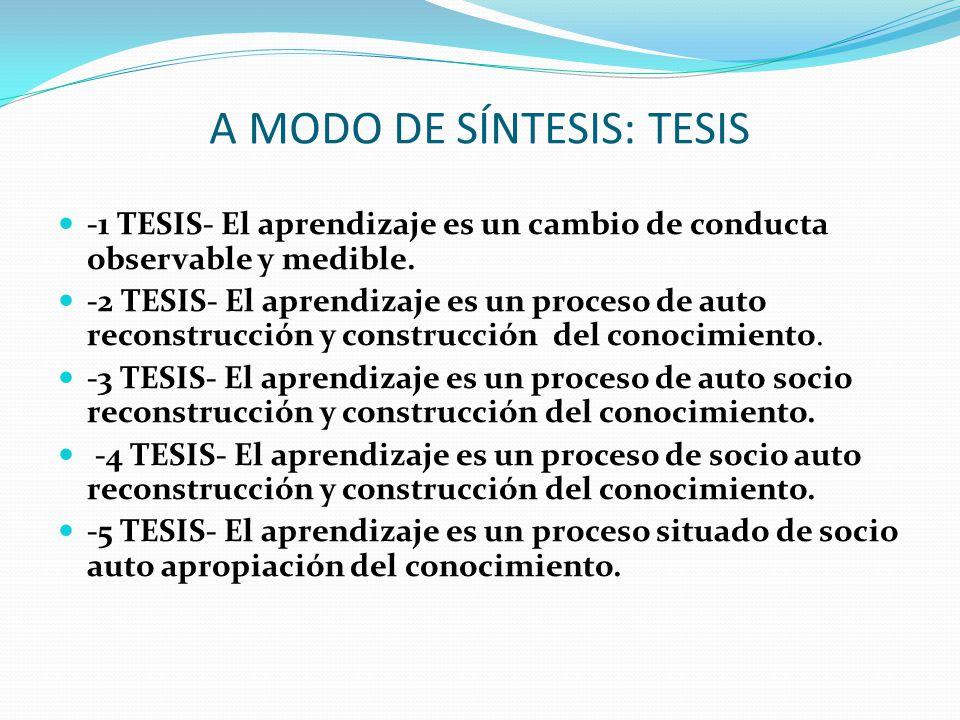 A MODO DE SÍNTESIS: TESIS -1 TESIS- El aprendizaje es un cambio de conducta observable y medible.