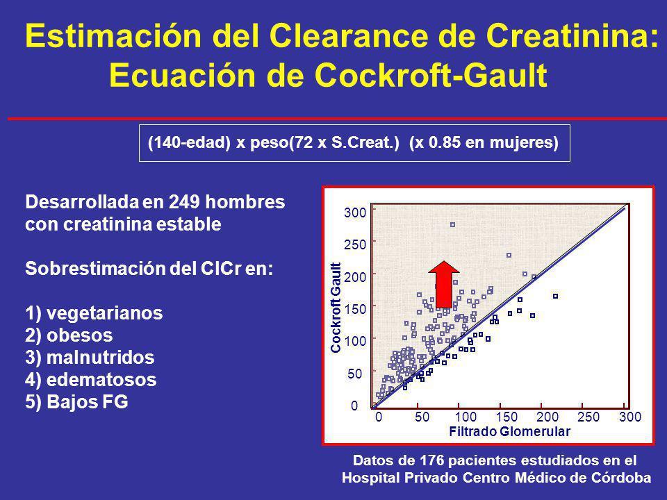 Estimación del Clearance de Creatinina: Ecuación de Cockroft-Gault Desarrollada en 249 hombres con creatinina estable Sobrestimación del ClCr en: 1) v
