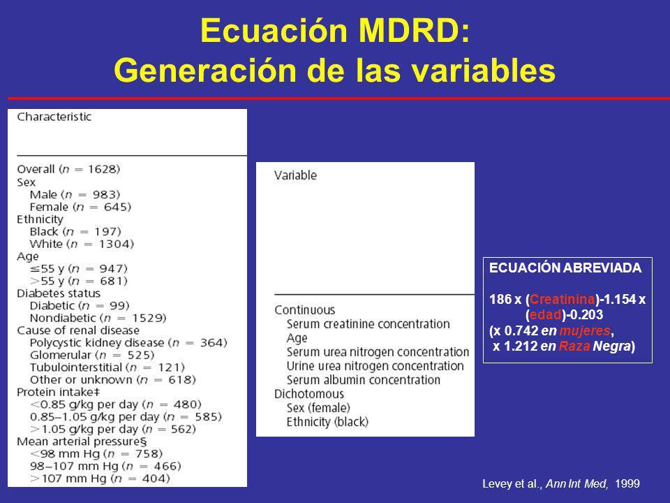 Levey et al., Ann Int Med, 1999 Ecuación MDRD: Generación de las variables ECUACIÓN ABREVIADA 186 x (Creatinina)-1.154 x (edad)-0.203 (x 0.742 en muje