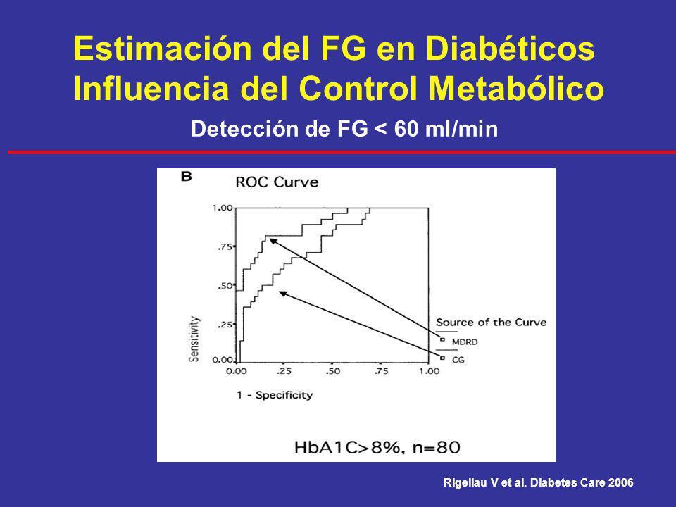 Estimación del FG en Diabéticos Influencia del Control Metabólico Rigellau V et al. Diabetes Care 2006 Detección de FG < 60 ml/min