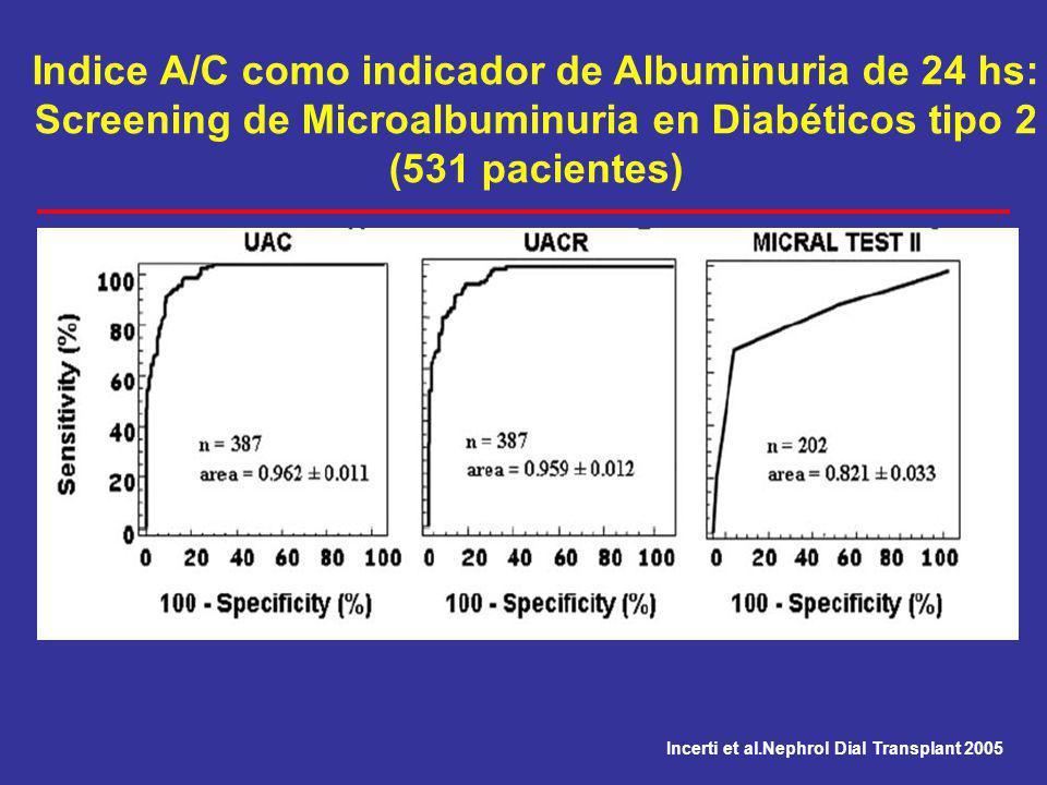 Incerti et al.Nephrol Dial Transplant 2005 Indice A/C como indicador de Albuminuria de 24 hs: Screening de Microalbuminuria en Diabéticos tipo 2 (531