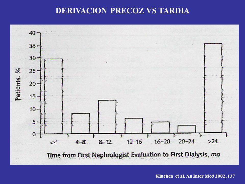 DERIVACION PRECOZ VS TARDIA Kinchen et al. An Inter Med 2002, 137