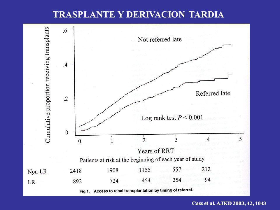 TRASPLANTE Y DERIVACION TARDIA Cass et al. AJKD 2003, 42, 1043