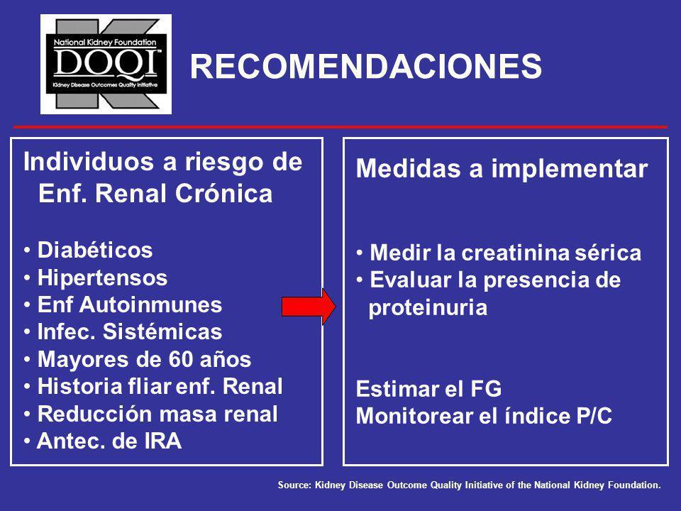 Estimación del FG en Diabéticos Influencia del Control Metabólico Rigellau V et al.