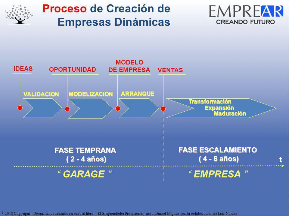 © 2010 Copyright - Documento realizado en base al libro: El Emprendedor Profesional autor Daniel Miguez con la colaboración de Luis NantesTransformaciónExpansión Maduración Proceso de Creación de Empresas DinámicasOPORTUNIDAD IDEASMODELO DE EMPRESA VENTAS FASE TEMPRANA ( 2 - 4 años) ( 2 - 4 años) FASE ESCALAMIENTO ( 4 - 6 años) ( 4 - 6 años) GARAGE EMPRESA t VALIDACION MODELIZACION ARRANQUE