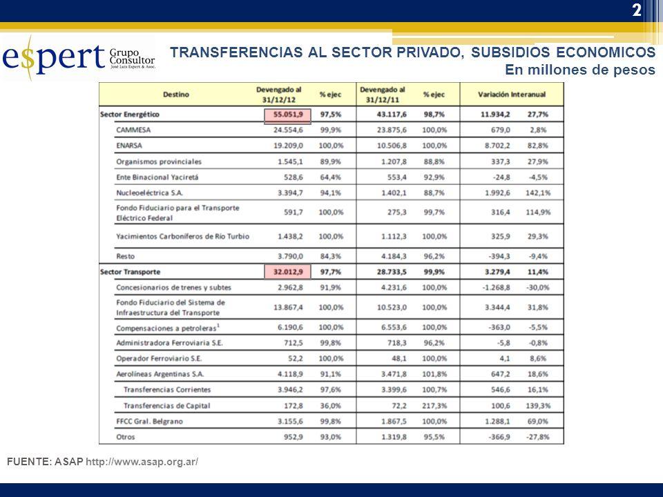 2 TRANSFERENCIAS AL SECTOR PRIVADO, SUBSIDIOS ECONOMICOS En millones de pesos FUENTE: ASAP http://www.asap.org.ar/
