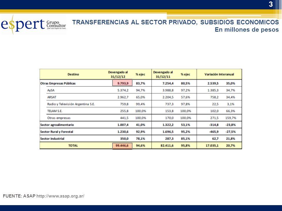 3 TRANSFERENCIAS AL SECTOR PRIVADO, SUBSIDIOS ECONOMICOS En millones de pesos