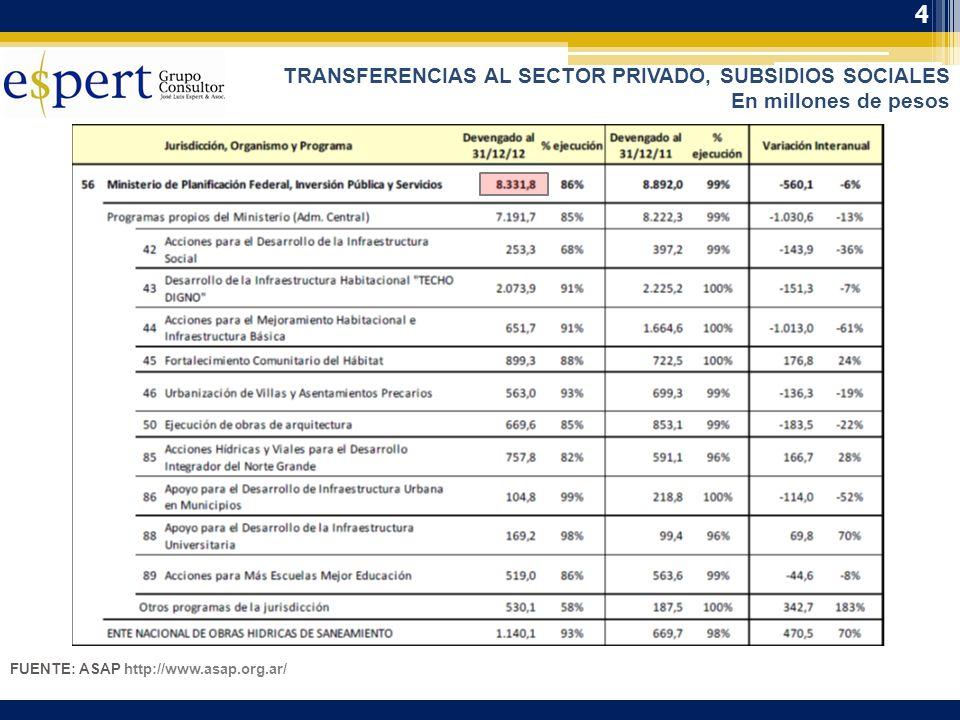 4 TRANSFERENCIAS AL SECTOR PRIVADO, SUBSIDIOS SOCIALES En millones de pesos FUENTE: ASAP http://www.asap.org.ar/