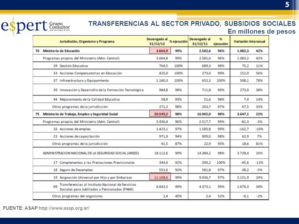 5 TRANSFERENCIAS AL SECTOR PRIVADO, SUBSIDIOS SOCIALES En millones de pesos FUENTE: ASAP http://www.asap.org.ar/