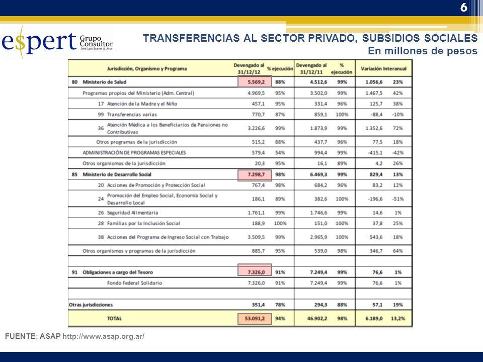 6 TRANSFERENCIAS AL SECTOR PRIVADO, SUBSIDIOS SOCIALES En millones de pesos FUENTE: ASAP http://www.asap.org.ar/