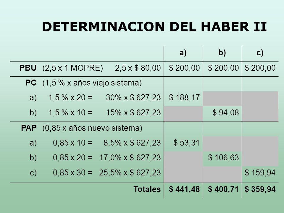 DETERMINACION DEL HABER II a)b)c) PBU(2,5 x 1 MOPRE)2,5 x $ 80,00$ 200,00 PC(1,5 % x años viejo sistema) a)1,5 % x 20 =30% x $ 627,23$ 188,17 b)1,5 % x 10 =15% x $ 627,23$ 94,08 PAP(0,85 x años nuevo sistema) a)0,85 x 10 =8,5% x $ 627,23$ 53,31 b)0,85 x 20 =17,0% x $ 627,23$ 106,63 c)0,85 x 30 =25,5% x $ 627,23$ 159,94 Totales$ 441,48$ 400,71$ 359,94