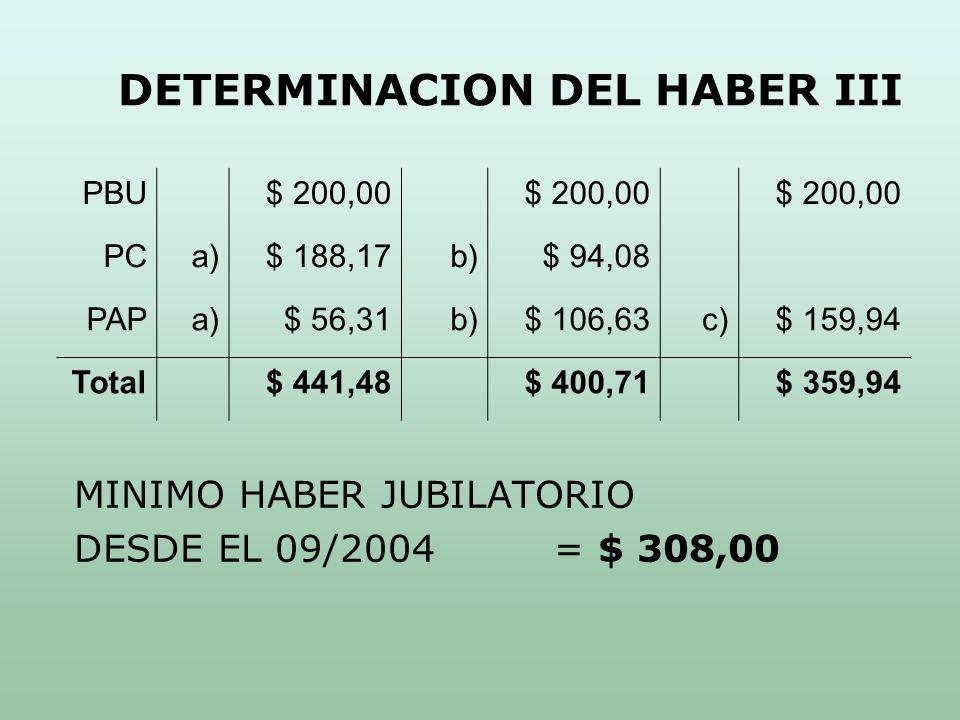 DETERMINACION DEL HABER III MINIMO HABER JUBILATORIO DESDE EL 09/2004 = $ 308,00 PBU$ 200,00 PCa)$ 188,17b)$ 94,08 PAPa)$ 56,31b)$ 106,63c)$ 159,94 Total$ 441,48$ 400,71$ 359,94