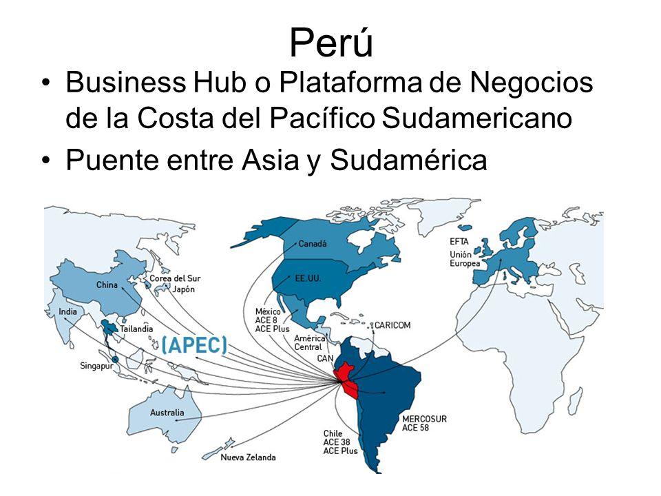 Perú Business Hub o Plataforma de Negocios de la Costa del Pacífico Sudamericano Puente entre Asia y Sudamérica