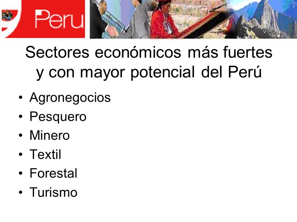 Sectores económicos más fuertes y con mayor potencial del Perú Agronegocios Pesquero Minero Textil Forestal Turismo