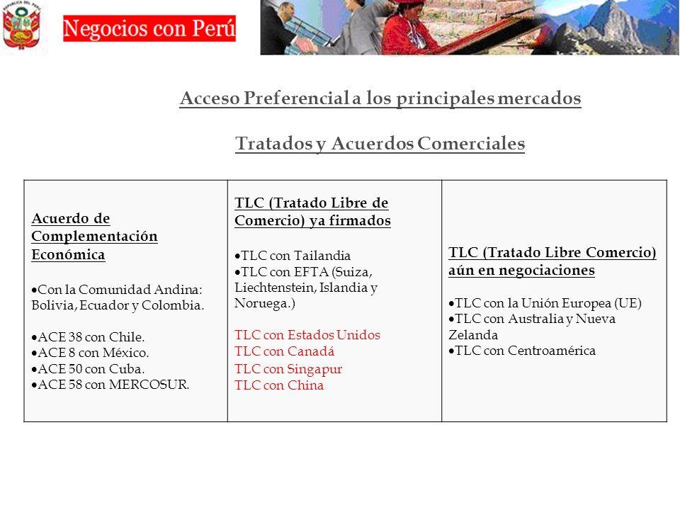 Acceso Preferencial a los principales mercados Tratados y Acuerdos Comerciales Acuerdo de Complementación Económica Con la Comunidad Andina: Bolivia,