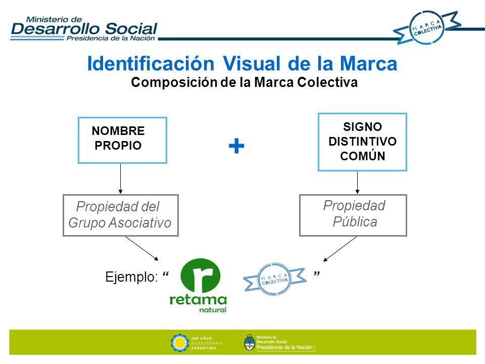 NOMBRE PROPIO SIGNO DISTINTIVO COMÚN + Ejemplo: Composición de la Marca Colectiva Propiedad del Grupo Asociativo Propiedad Pública Identificación Visu