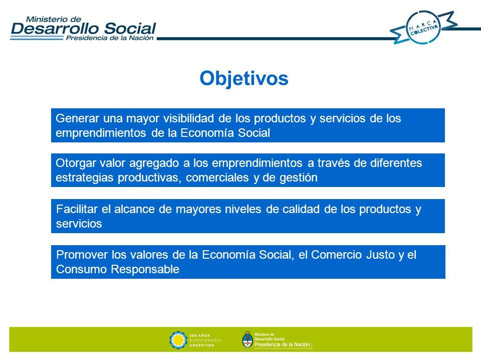 Objetivos Generar una mayor visibilidad de los productos y servicios de los emprendimientos de la Economía Social Otorgar valor agregado a los emprend