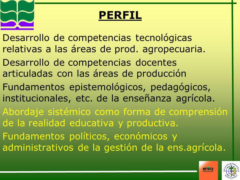 PERFIL Desarrollo de competencias tecnológicas relativas a las áreas de prod. agropecuaria. Desarrollo de competencias docentes articuladas con las ár