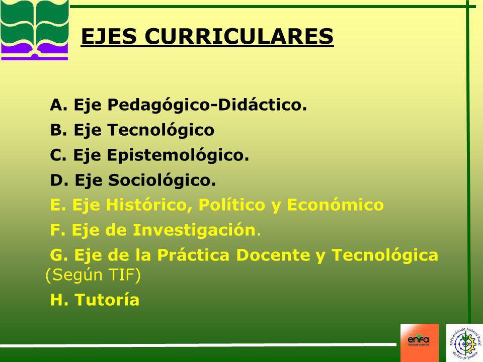 EJES CURRICULARES A. Eje Pedagógico-Didáctico. B. Eje Tecnológico C. Eje Epistemológico. D. Eje Sociológico. E. Eje Histórico, Político y Económico F.