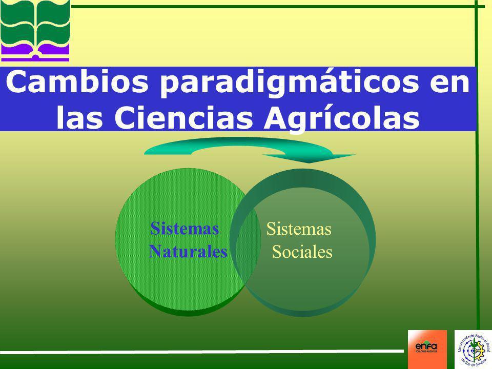Cambios paradigmáticos en las Ciencias Agrícolas Sistemas Naturales Sistemas Sociales