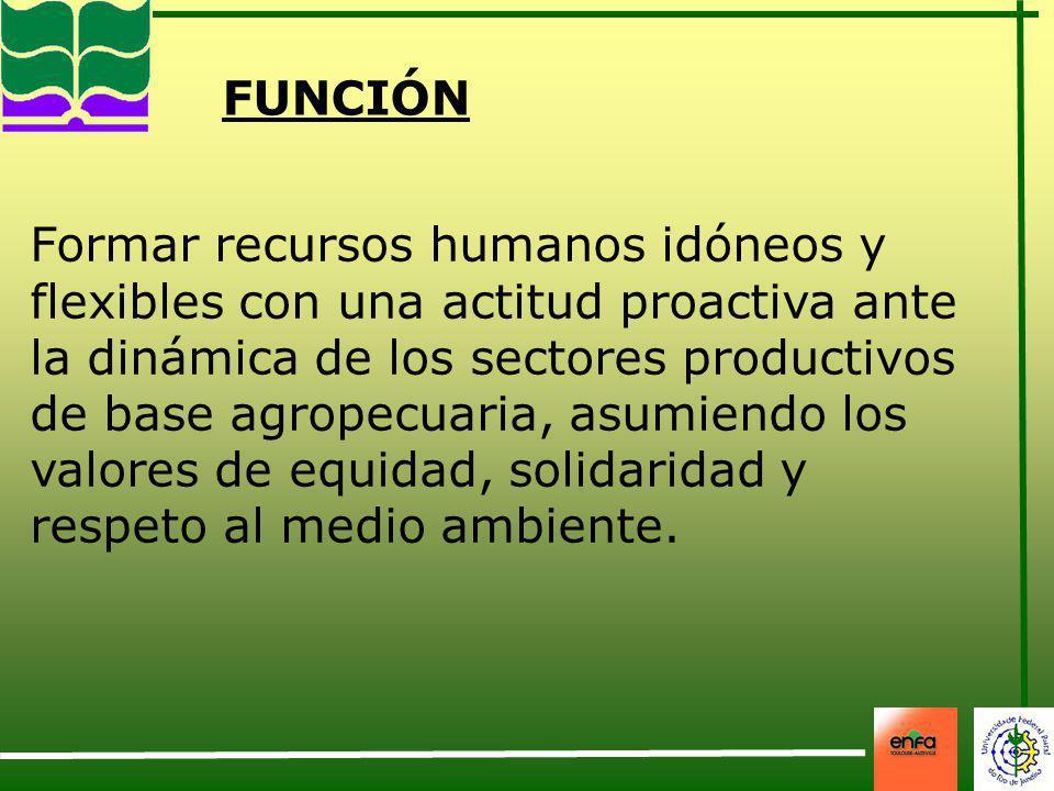 Formar recursos humanos idóneos y flexibles con una actitud proactiva ante la dinámica de los sectores productivos de base agropecuaria, asumiendo los