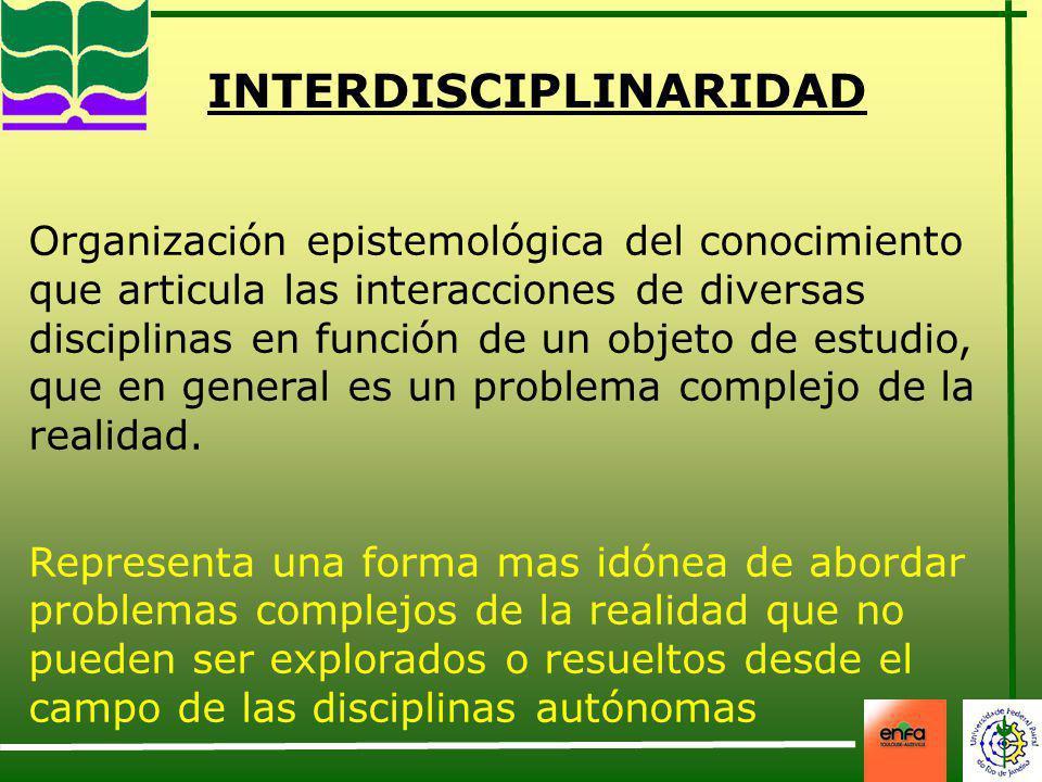 INTERDISCIPLINARIDAD Organización epistemológica del conocimiento que articula las interacciones de diversas disciplinas en función de un objeto de es