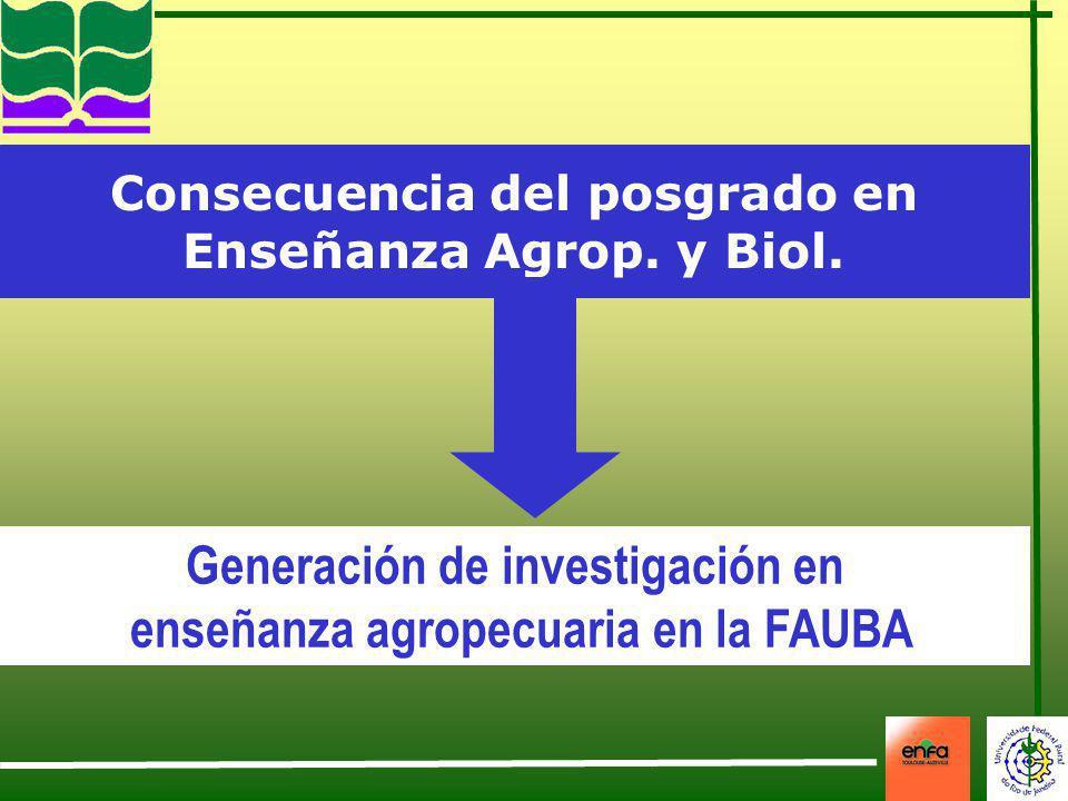 Consecuencia del posgrado en Enseñanza Agrop. y Biol. Generación de investigación en enseñanza agropecuaria en la FAUBA