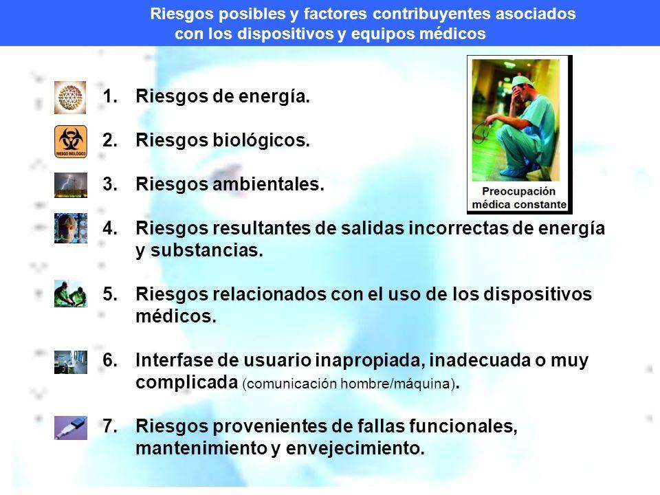 Riesgos posibles y factores contribuyentes asociados con los dispositivos y equipos médicos 1.Riesgos de energía.