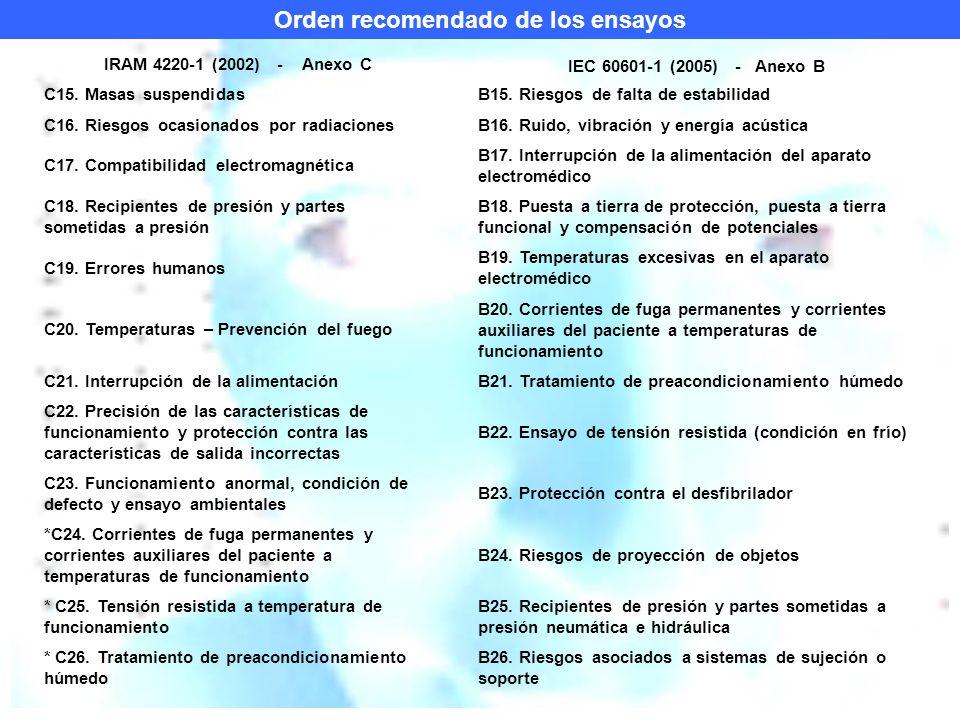 Orden recomendado de los ensayos IRAM 4220-1 (2002) - Anexo CIEC 60601-1 (2005) - Anexo B C15.