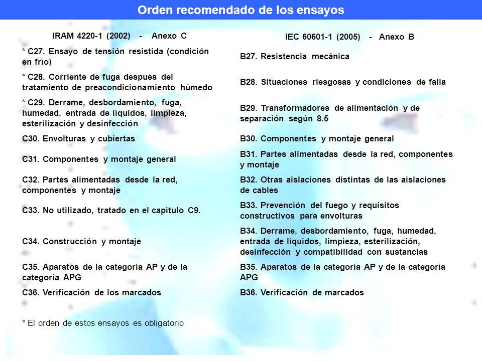 Orden recomendado de los ensayos IRAM 4220-1 (2002) - Anexo CIEC 60601-1 (2005) - Anexo B * C27.