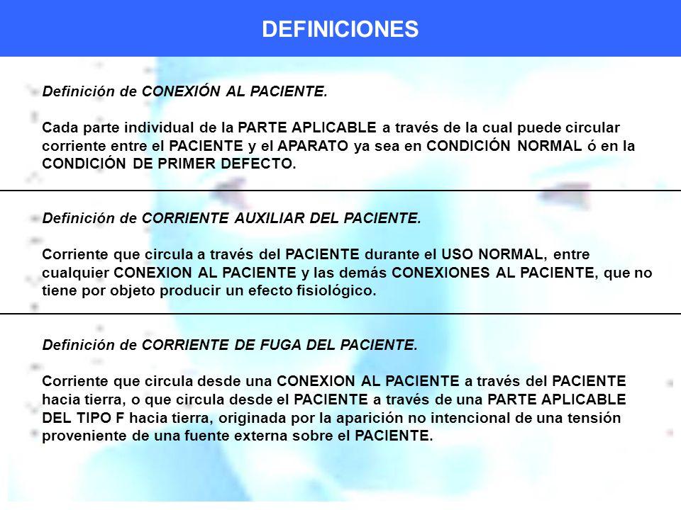 DEFINICIONES Definición de CONEXIÓN AL PACIENTE.