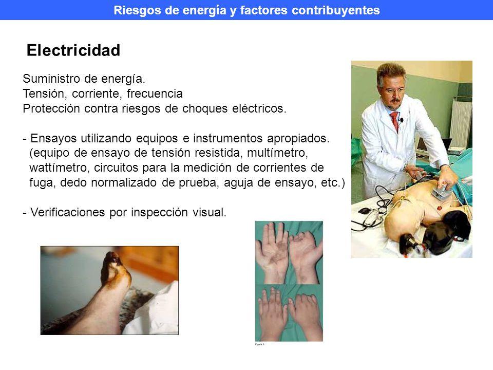 Riesgos de energía y factores contribuyentes Electricidad Suministro de energía.