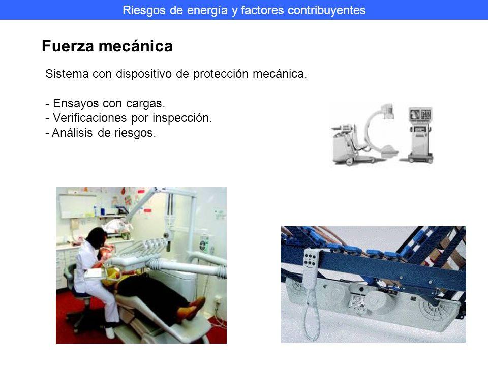 Riesgos de energía y factores contribuyentes Fuerza mecánica Sistema con dispositivo de protección mecánica.