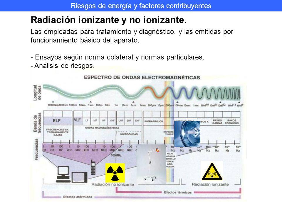 Riesgos de energía y factores contribuyentes Radiación ionizante y no ionizante.