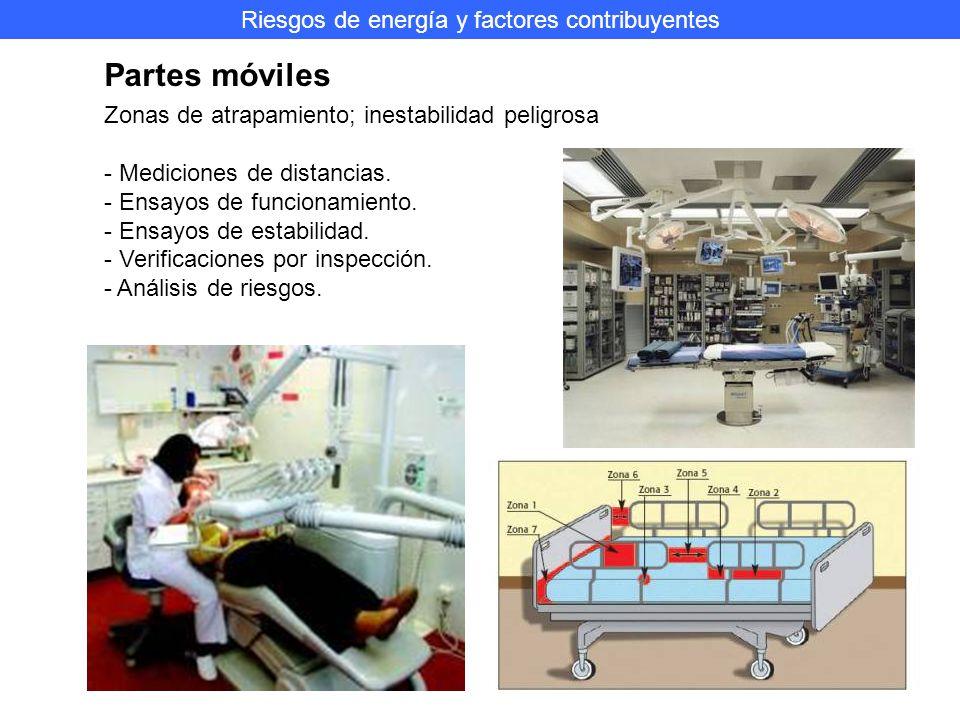 Riesgos de energía y factores contribuyentes Partes móviles Zonas de atrapamiento; inestabilidad peligrosa - Mediciones de distancias.