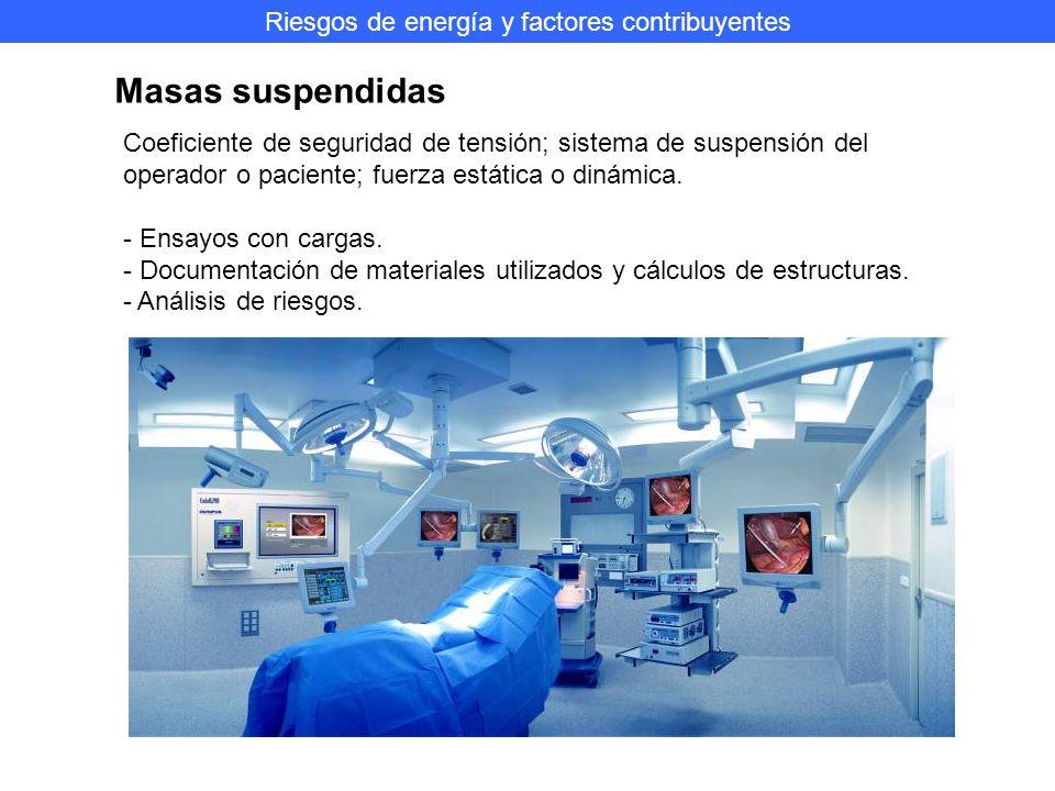 Riesgos de energía y factores contribuyentes Masas suspendidas Coeficiente de seguridad de tensión; sistema de suspensión del operador o paciente; fuerza estática o dinámica.