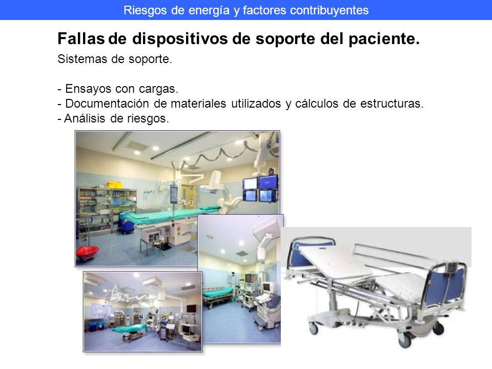 Riesgos de energía y factores contribuyentes Fallas de dispositivos de soporte del paciente.