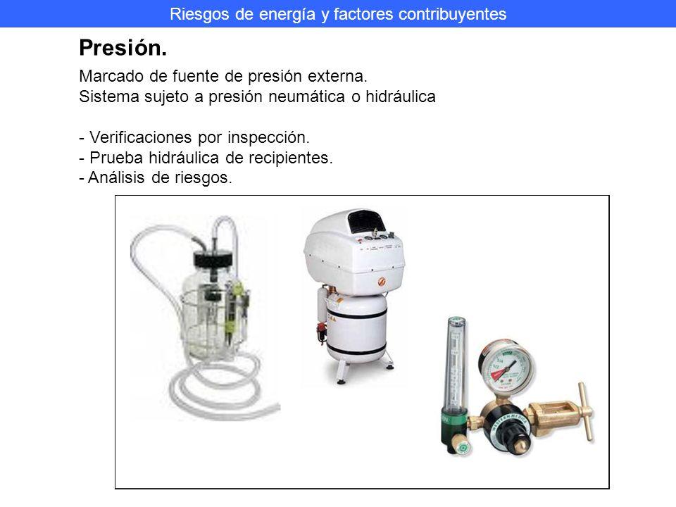 Riesgos de energía y factores contribuyentes Presión.