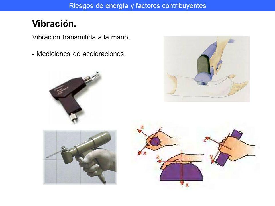 Riesgos de energía y factores contribuyentes Vibración.