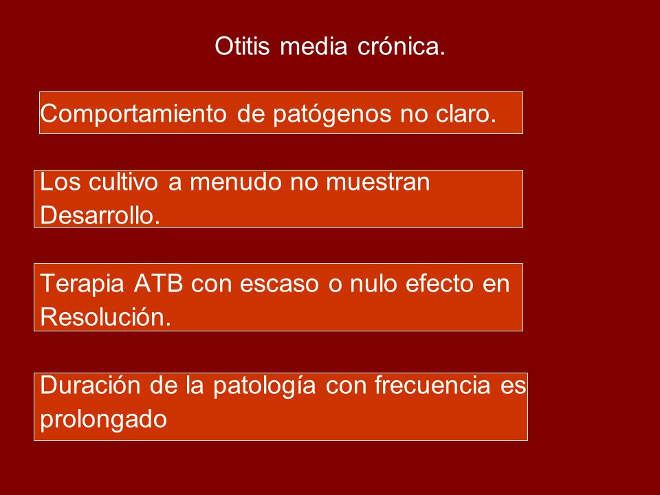 Otitis media crónica.Comportamiento de patógenos no claro.