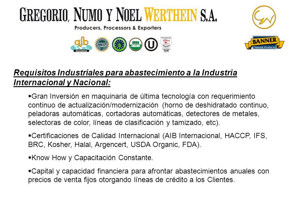 Requisitos Industriales para abastecimiento a la Industria Internacional y Nacional: Gran Inversión en maquinaria de última tecnología con requerimien