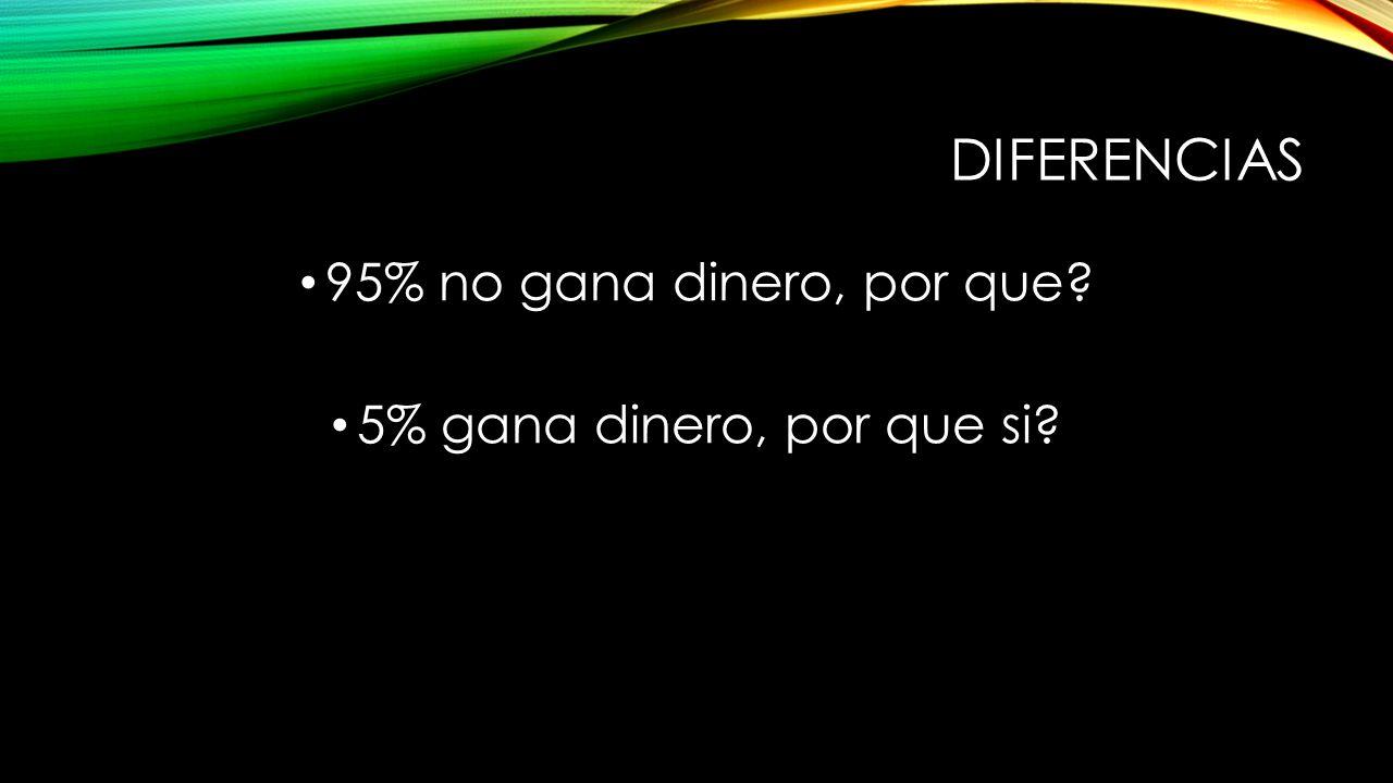 DIFERENCIAS 95% no gana dinero, por que 5% gana dinero, por que si
