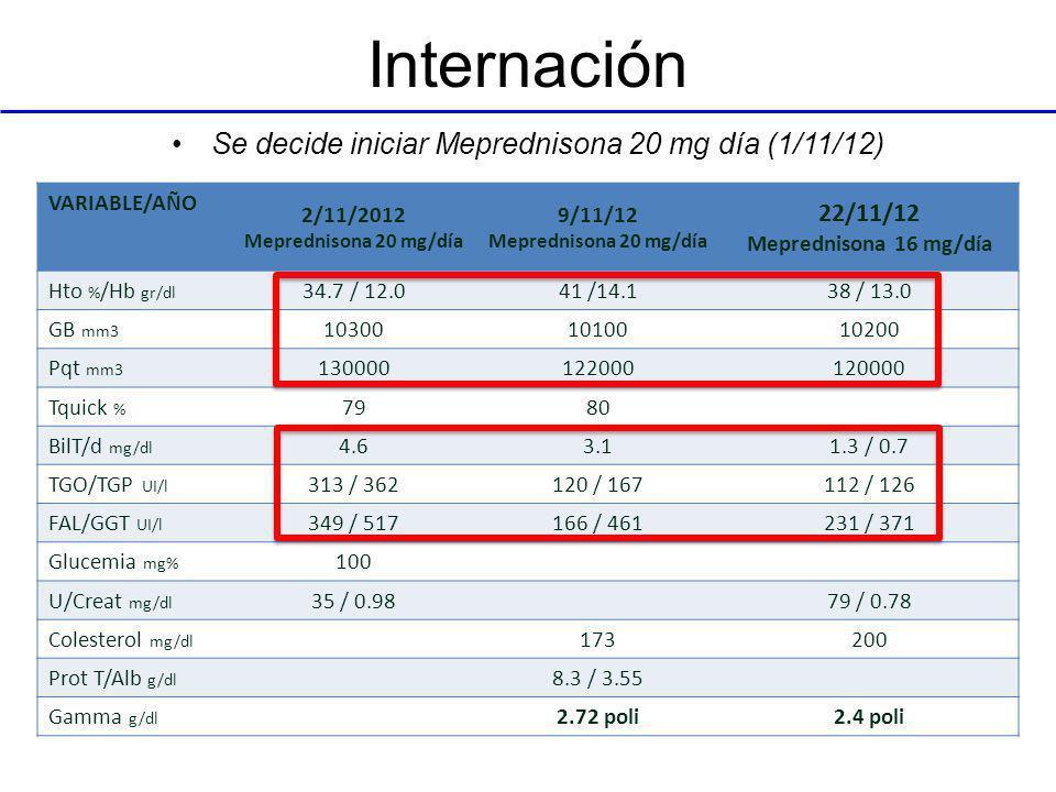 Internación Se decide iniciar Meprednisona 20 mg día (1/11/12) VARIABLE/AÑO 2/11/2012 Meprednisona 20 mg/día 9/11/12 Meprednisona 20 mg/día 22/11/12 M
